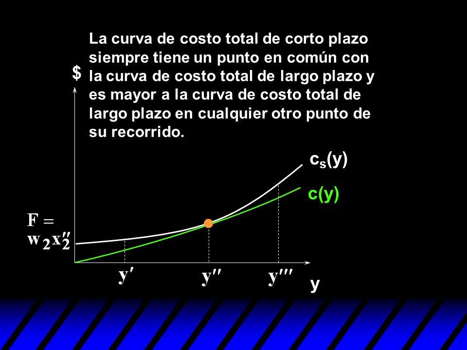 y $ c(y) c s (y) La curva de costo total de corto plazo siempre tiene un punto en común con la curva de costo total de largo plazo y es mayor a la cur