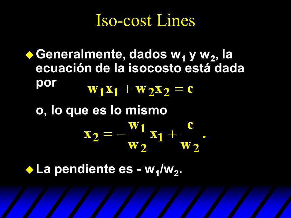 Iso-cost Lines u Generalmente, dados w 1 y w 2, la ecuación de la isocosto está dada por o, lo que es lo mismo u La pendiente es - w 1 /w 2.
