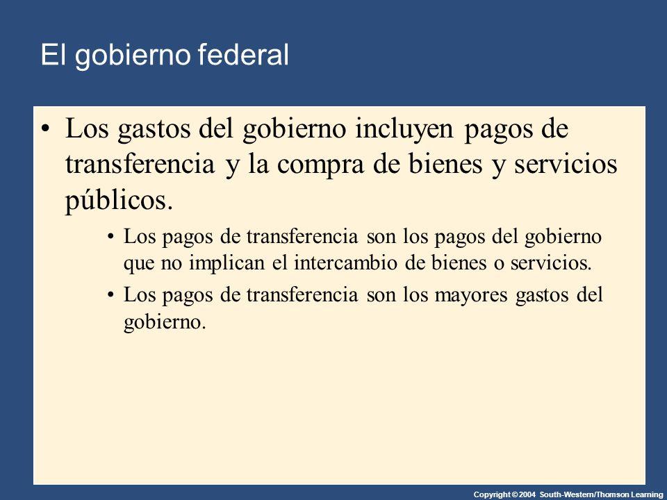 Copyright © 2004 South-Western/Thomson Learning El gobierno federal Los gastos del gobierno incluyen pagos de transferencia y la compra de bienes y servicios públicos.