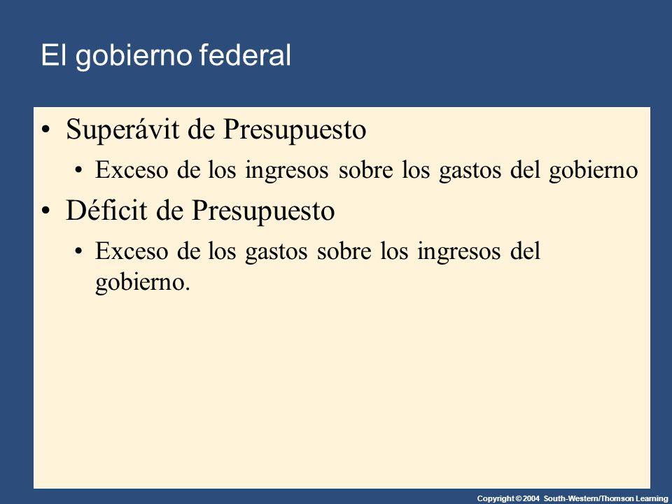 Copyright © 2004 South-Western/Thomson Learning El gobierno federal Superávit de Presupuesto Exceso de los ingresos sobre los gastos del gobierno Déficit de Presupuesto Exceso de los gastos sobre los ingresos del gobierno.