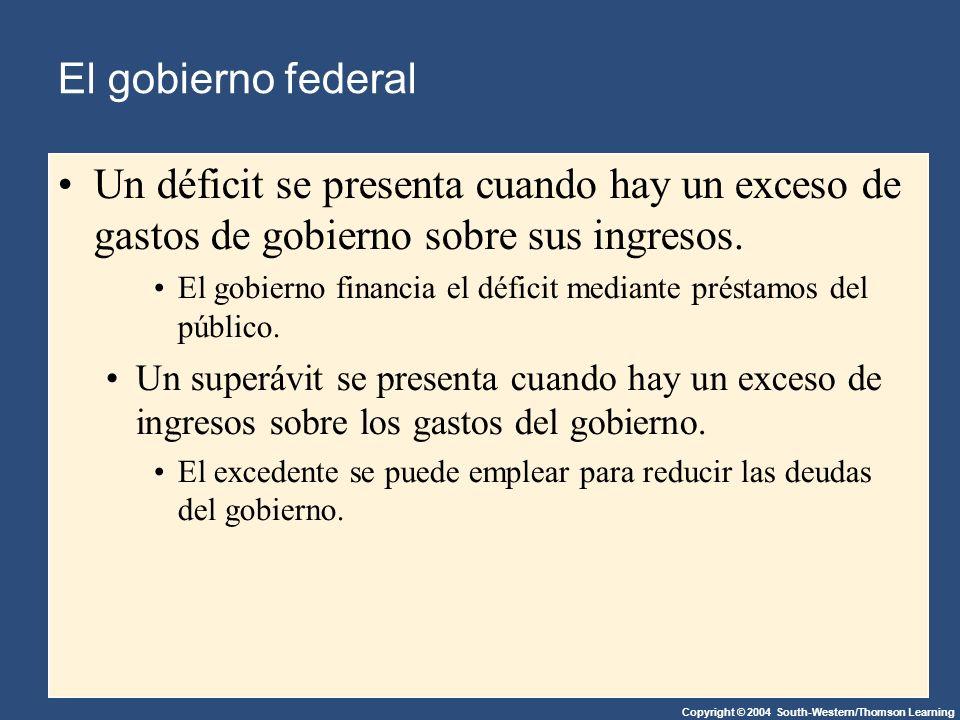 Copyright © 2004 South-Western/Thomson Learning El gobierno federal Un déficit se presenta cuando hay un exceso de gastos de gobierno sobre sus ingresos.