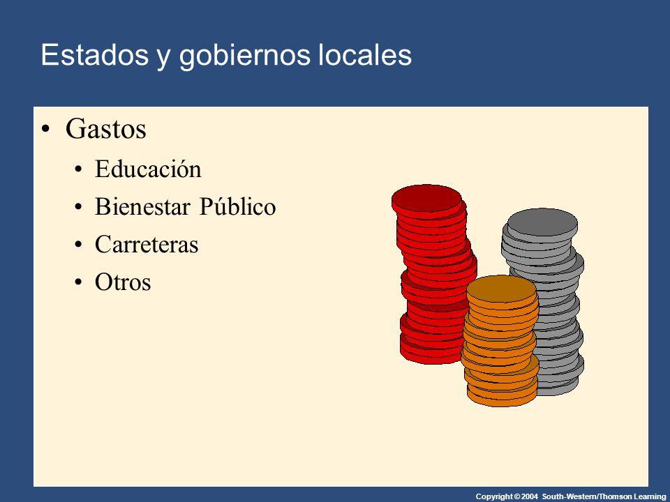 Copyright © 2004 South-Western/Thomson Learning Estados y gobiernos locales Gastos Educación Bienestar Público Carreteras Otros