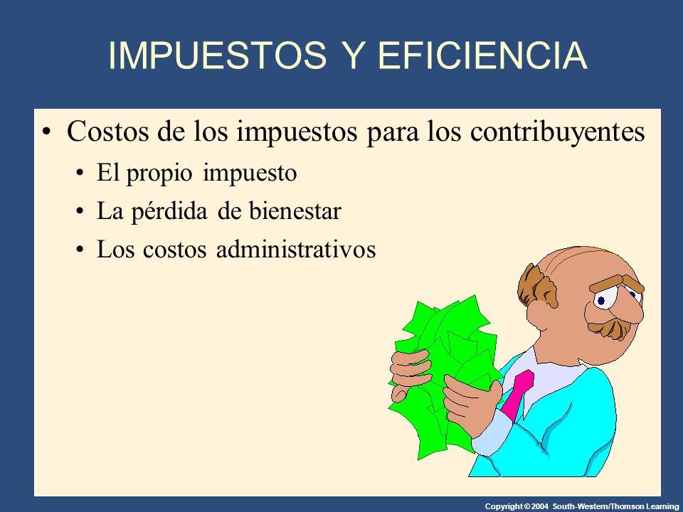 Copyright © 2004 South-Western/Thomson Learning IMPUESTOS Y EFICIENCIA Costos de los impuestos para los contribuyentes El propio impuesto La pérdida de bienestar Los costos administrativos