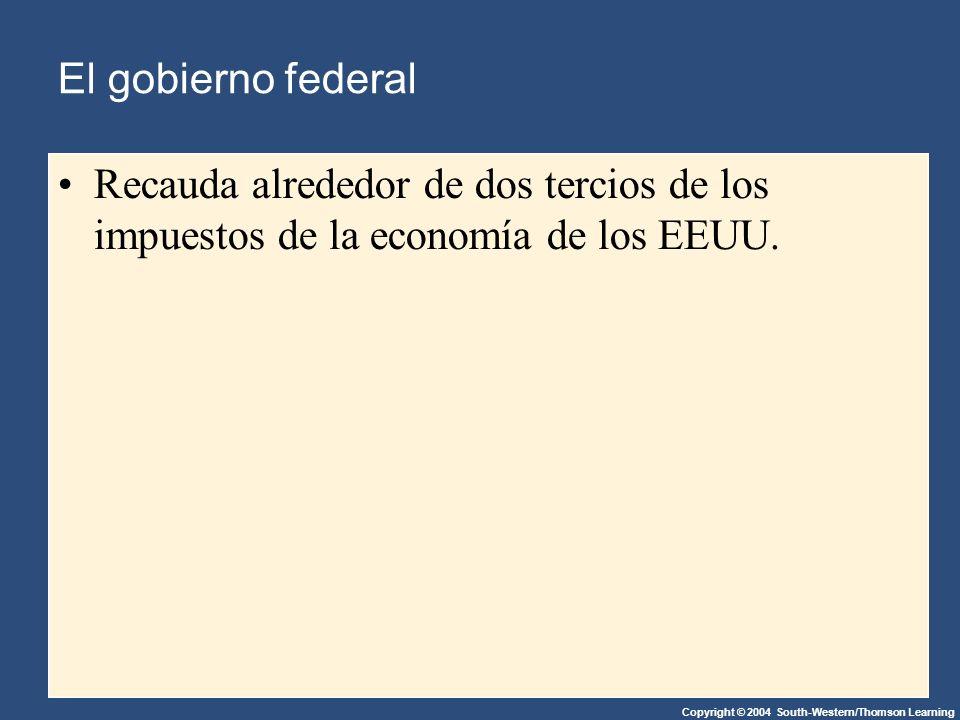 Copyright © 2004 South-Western/Thomson Learning El gobierno federal Recauda alrededor de dos tercios de los impuestos de la economía de los EEUU.