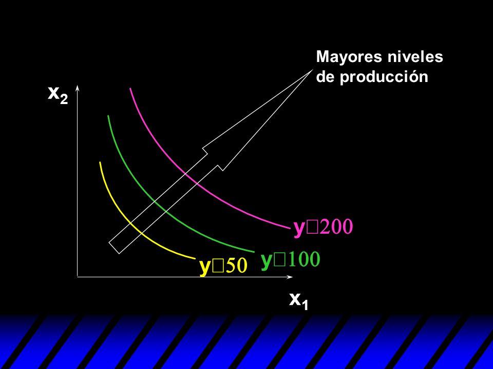 x2x2 x1x1 y y y Mayores niveles de producción