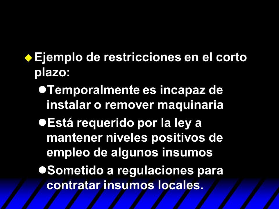 Ejemplo de restricciones en el corto plazo: Temporalmente es incapaz de instalar o remover maquinaria Está requerido por la ley a mantener niveles pos