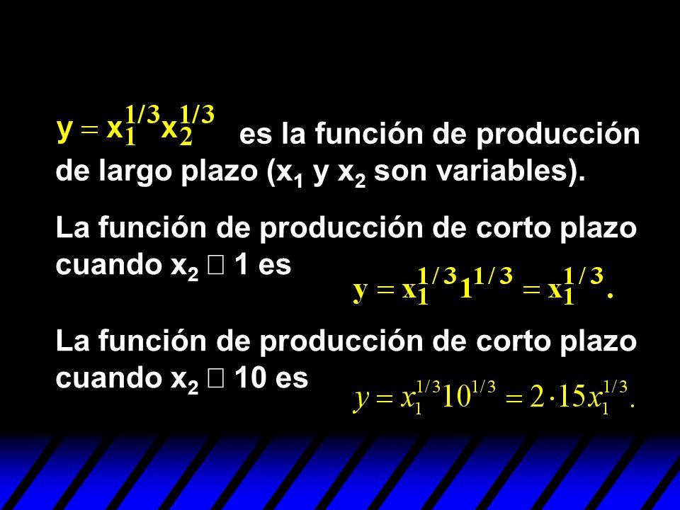 es la función de producción de largo plazo (x 1 y x 2 son variables). La función de producción de corto plazo cuando x 2 1 es La función de producción