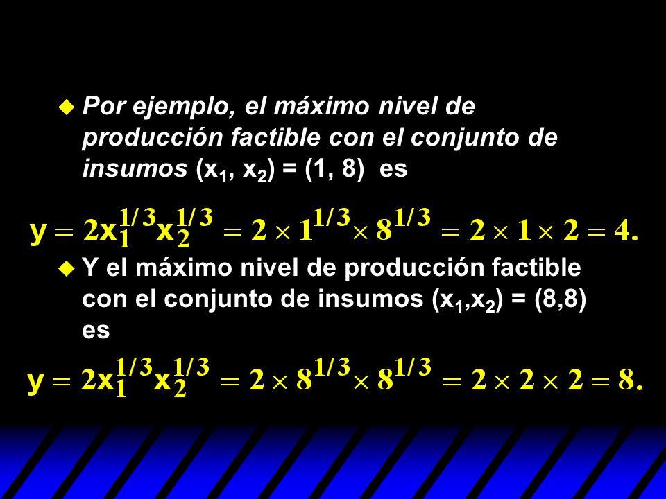 Por ejemplo, el máximo nivel de producción factible con el conjunto de insumos (x 1, x 2 ) = (1, 8) es Y el máximo nivel de producción factible con el