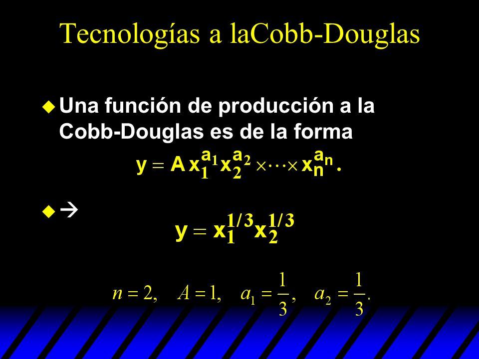 Tecnologías a laCobb-Douglas Una función de producción a la Cobb-Douglas es de la forma