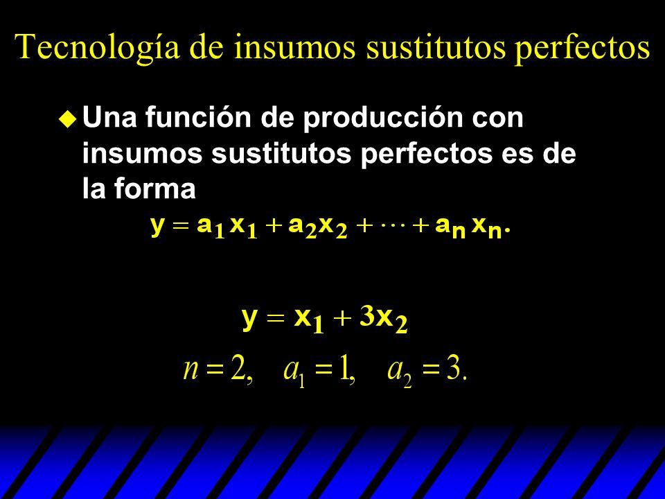 Tecnología de insumos sustitutos perfectos Una función de producción con insumos sustitutos perfectos es de la forma