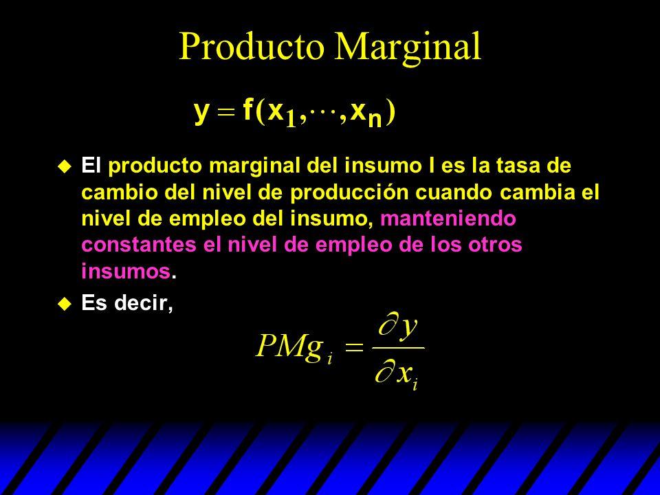 Producto Marginal El producto marginal del insumo I es la tasa de cambio del nivel de producción cuando cambia el nivel de empleo del insumo, mantenie