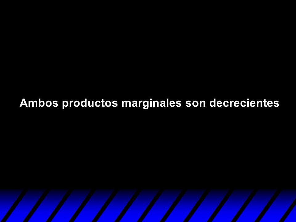 Ambos productos marginales son decrecientes