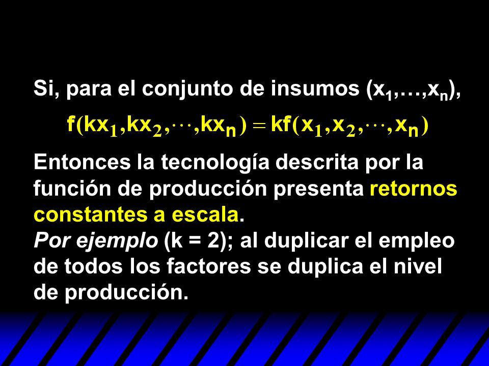 Si, para el conjunto de insumos (x 1,…,x n ), Entonces la tecnología descrita por la función de producción presenta retornos constantes a escala. Por