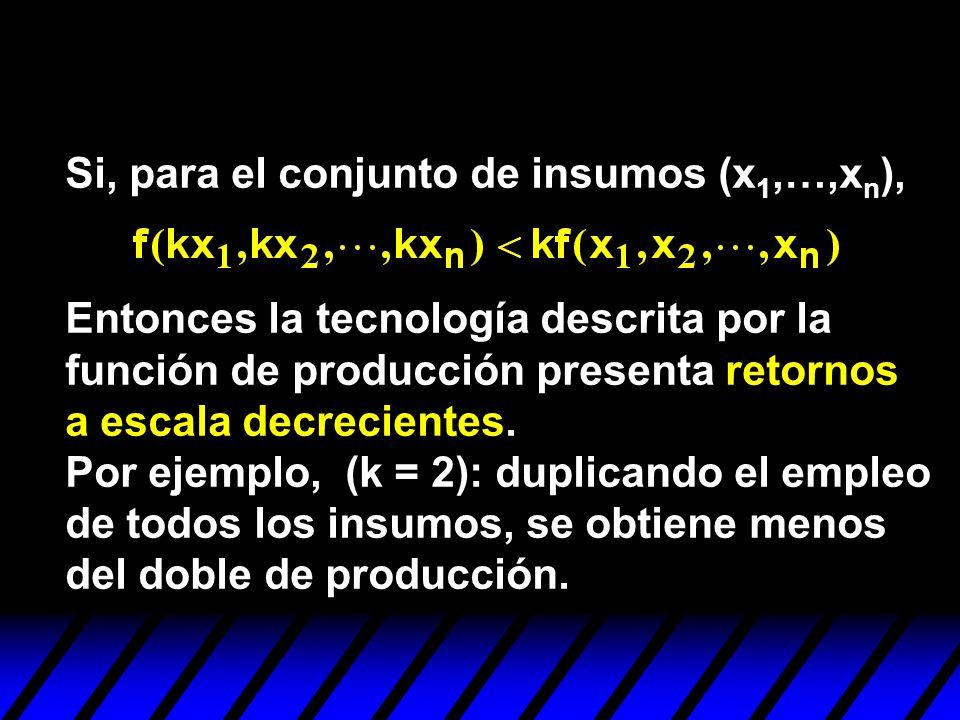 Entonces la tecnología descrita por la función de producción presenta retornos a escala decrecientes. Por ejemplo, (k = 2): duplicando el empleo de to