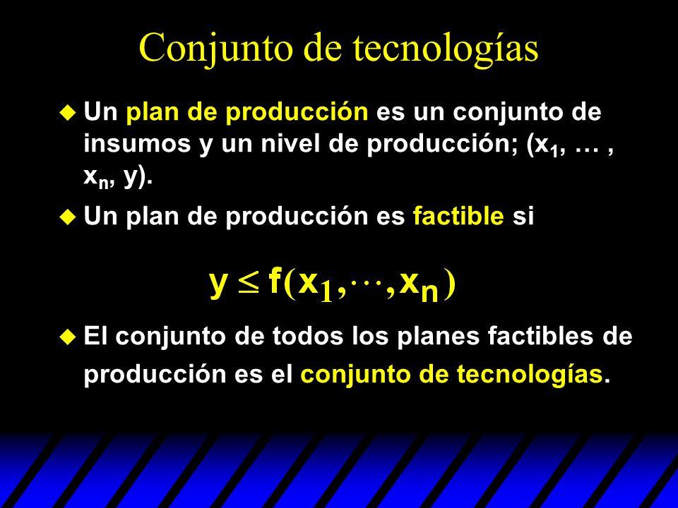 Conjunto de tecnologías Un plan de producción es un conjunto de insumos y un nivel de producción; (x 1, …, x n, y). Un plan de producción es factible