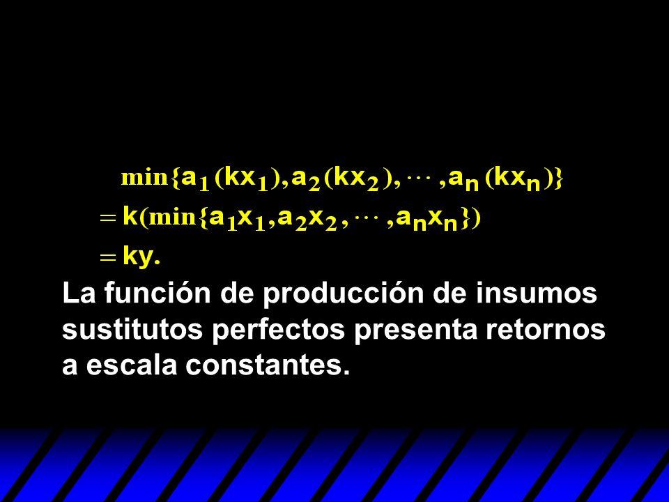 La función de producción de insumos sustitutos perfectos presenta retornos a escala constantes.