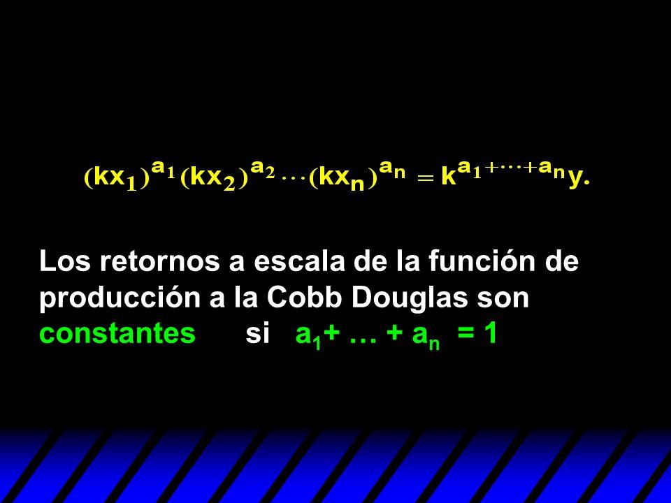 Los retornos a escala de la función de producción a la Cobb Douglas son constantes si a 1 + … + a n = 1