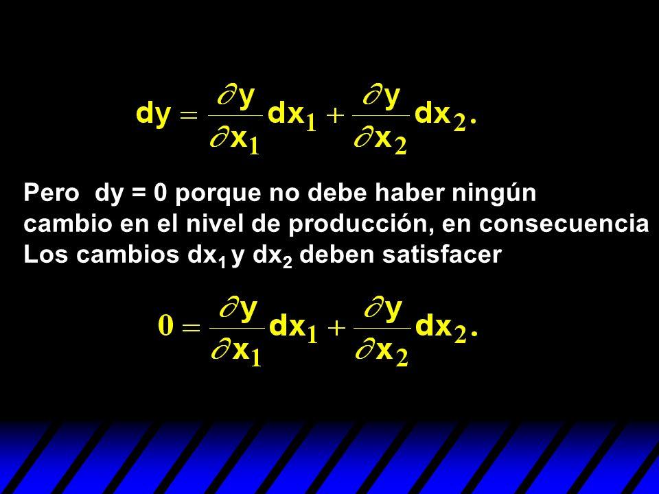 Pero dy = 0 porque no debe haber ningún cambio en el nivel de producción, en consecuencia Los cambios dx 1 y dx 2 deben satisfacer