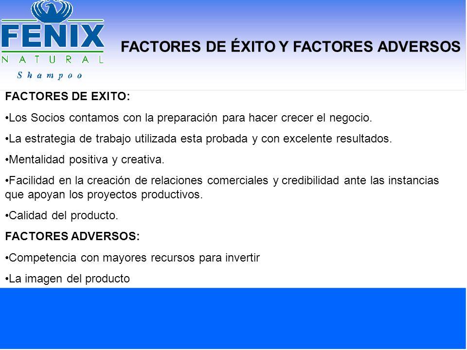 FACTORES DE ÉXITO Y FACTORES ADVERSOS FACTORES DE EXITO: Los Socios contamos con la preparación para hacer crecer el negocio. La estrategia de trabajo