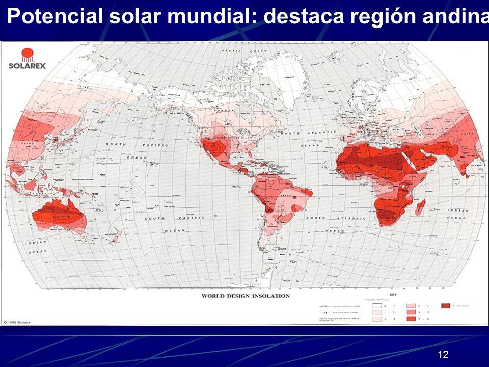 12 Potencial solar mundial: destaca región andina