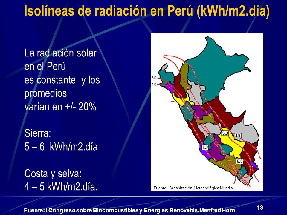 13 Fuente: I Congreso sobre Biocombustibles y Energías Renovabls.Manfred Horn La radiación solar en el Perú es constante y los promedios varían en +/-