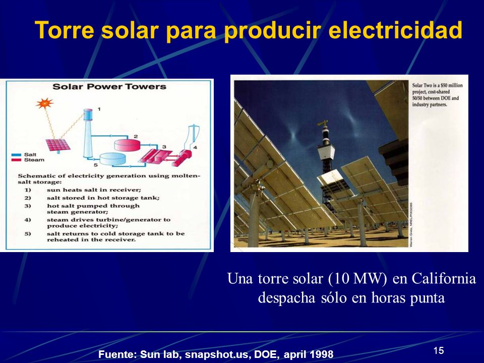 15 Torre solar para producir electricidad Una torre solar (10 MW) en California despacha sólo en horas punta Fuente: Sun lab, snapshot.us, DOE, april
