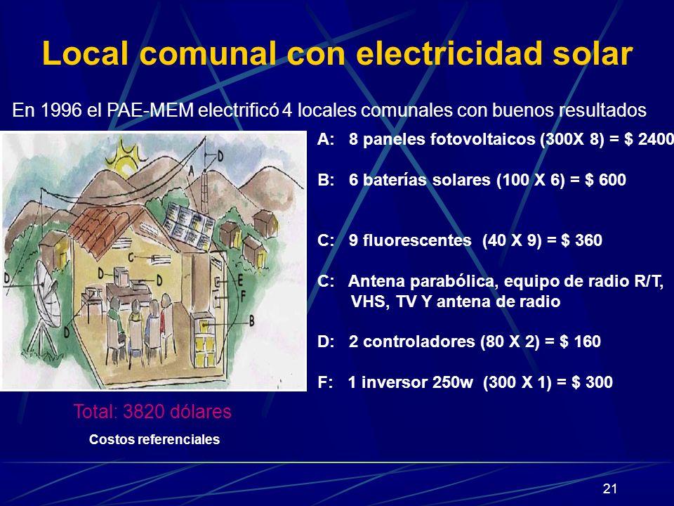 21 Local comunal con electricidad solar A: 8 paneles fotovoltaicos (300X 8) = $ 2400 B: 6 baterías solares (100 X 6) = $ 600 C: 9 fluorescentes (40 X