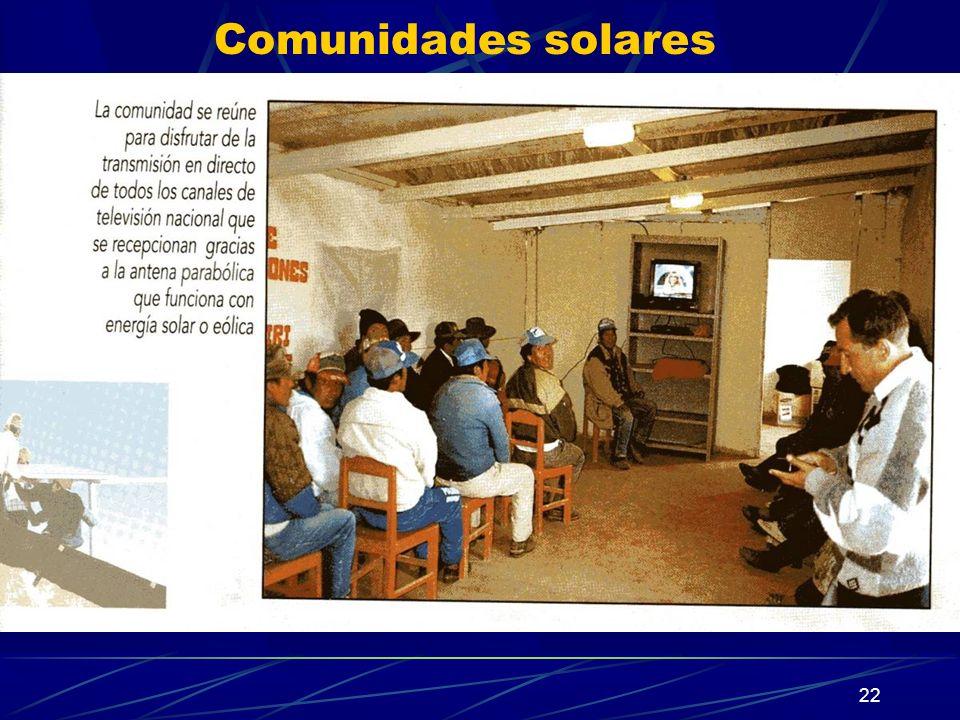 22 Comunidades solares