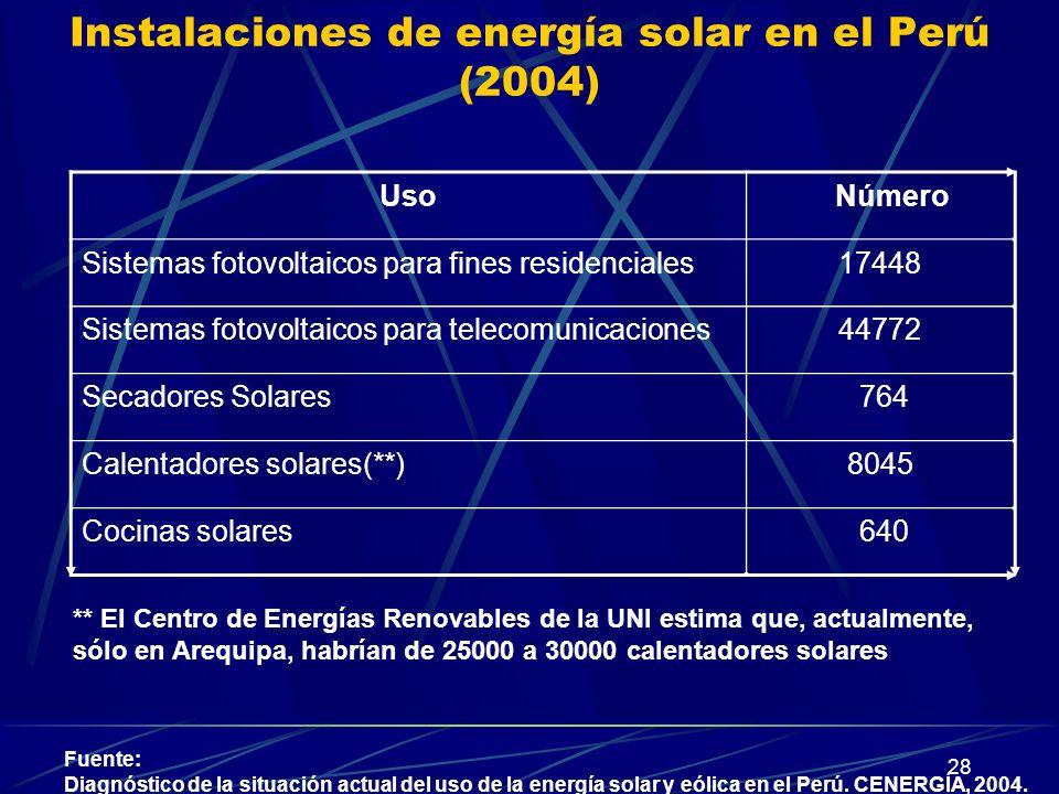 28 Instalaciones de energía solar en el Perú (2004) Uso Número Sistemas fotovoltaicos para fines residenciales17448 Sistemas fotovoltaicos para teleco