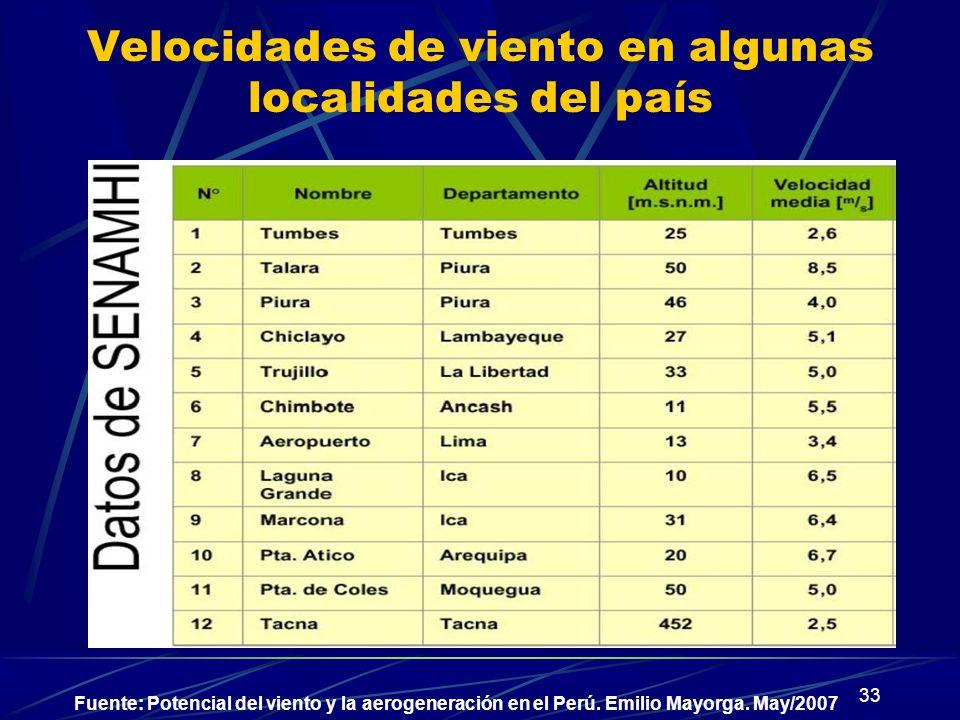 33 Velocidades de viento en algunas localidades del país Fuente: Potencial del viento y la aerogeneración en el Perú. Emilio Mayorga. May/2007