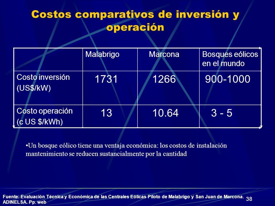 38 Fuente: Evaluación Técnica y Económica de las Centrales Eólicas Piloto de Malabrigo y San Juan de Marcona. ADINELSA. Pp. web Costos comparativos de