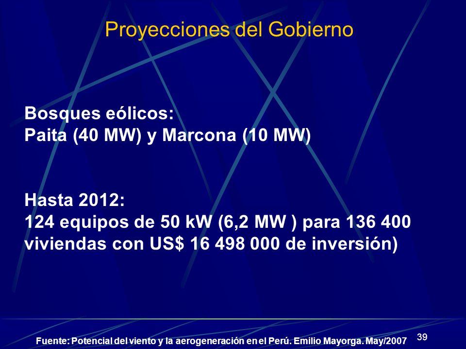 39 Proyecciones del Gobierno Fuente: Potencial del viento y la aerogeneración en el Perú. Emilio Mayorga. May/2007 Bosques eólicos: Paita (40 MW) y Ma