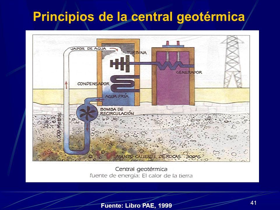 41 Principios de la central geotérmica Fuente: Libro PAE, 1999