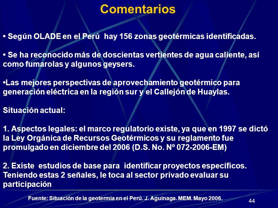 44 Comentarios Según OLADE en el Perú hay 156 zonas geotérmicas identificadas. Se ha reconocido más de doscientas vertientes de agua caliente, así com