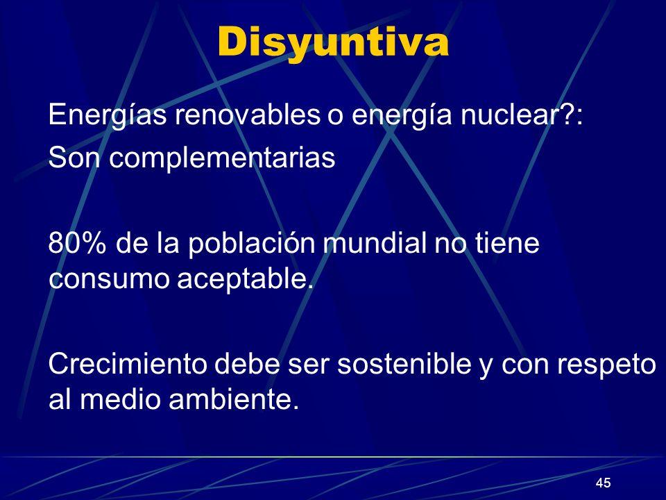 45 Disyuntiva Energías renovables o energía nuclear?: Son complementarias 80% de la población mundial no tiene consumo aceptable. Crecimiento debe ser