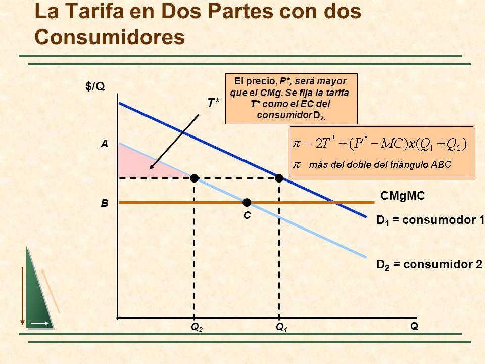 D 2 = consumidor 2 D 1 = consumodor 1 Q1Q1 Q2Q2 El precio, P*, será mayor que el CMg. Se fija la tarifa T* como el EC del consumidor D 2. T* La Tarifa