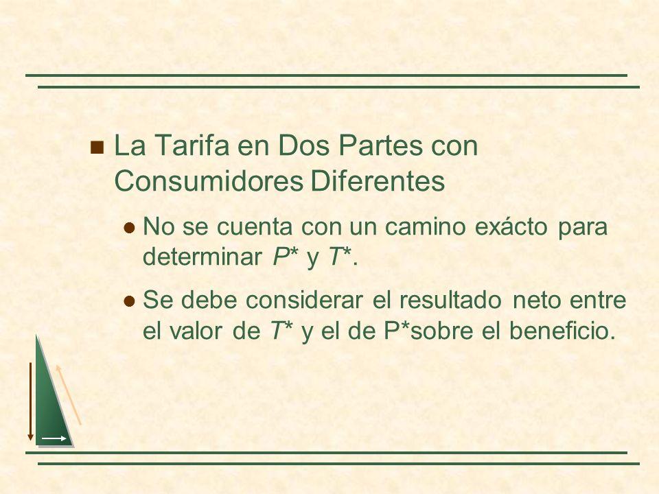 La Tarifa en Dos Partes con Consumidores Diferentes No se cuenta con un camino exácto para determinar P* y T*. Se debe considerar el resultado neto en