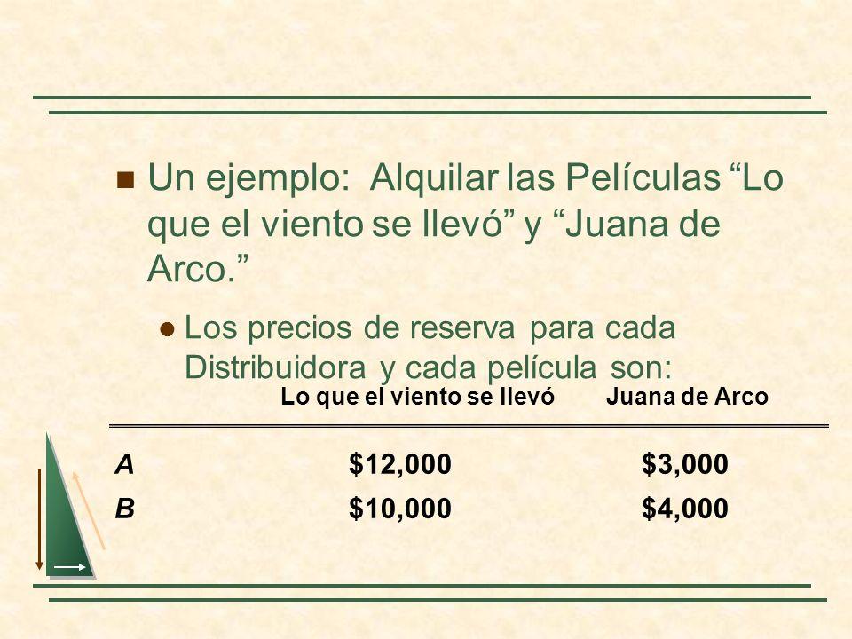 Un ejemplo: Alquilar las Películas Lo que el viento se llevó y Juana de Arco. Los precios de reserva para cada Distribuidora y cada película son: Lo q