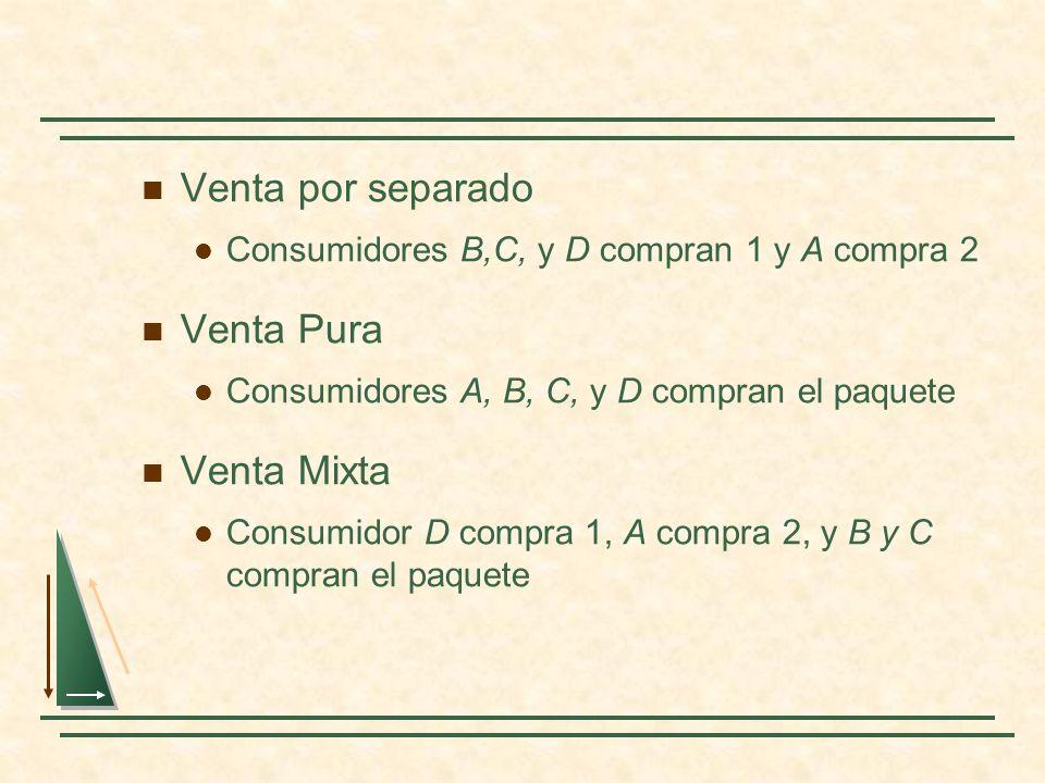 Venta por separado Consumidores B,C, y D compran 1 y A compra 2 Venta Pura Consumidores A, B, C, y D compran el paquete Venta Mixta Consumidor D compr