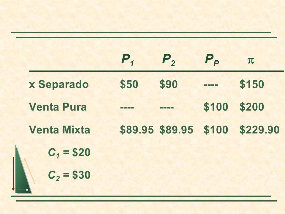 x Separado$50$90----$150 Venta Pura--------$100$200 Venta Mixta$89.95$89.95$100$229.90 C 1 = $20 C 2 = $30 P1P1 P2P2P