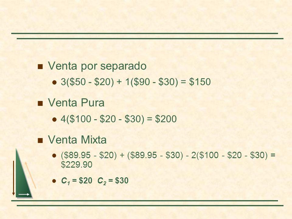 Venta por separado 3($50 - $20) + 1($90 - $30) = $150 Venta Pura 4($100 - $20 - $30) = $200 Venta Mixta ($89.95 - $20) + ($89.95 - $30) - 2($100 - $20