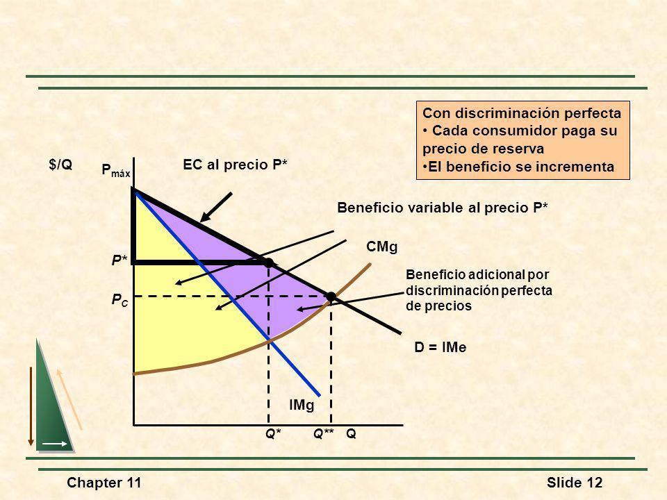 Chapter 11Slide 12 P* Q* EC al precio P* Beneficio variable al precio P* Beneficio adicional por discriminación perfecta de precios Q $/Q P máx D = IM
