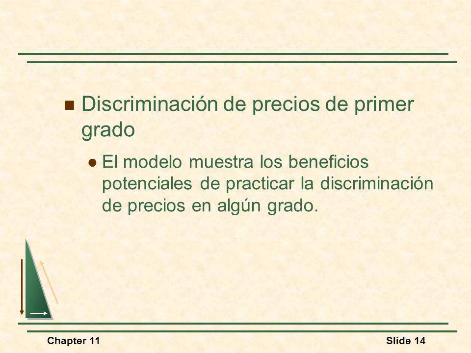 Chapter 11Slide 14 Discriminación de precios de primer grado El modelo muestra los beneficios potenciales de practicar la discriminación de precios en