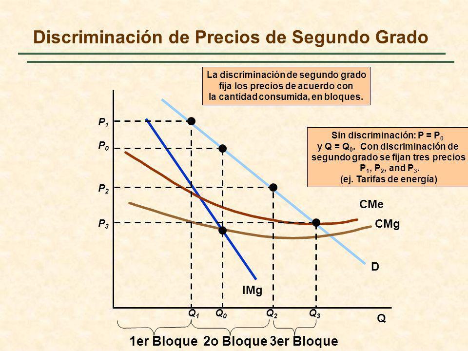 Discriminación de Precios de Segundo Grado Q D IMg CMg CMe P0P0 Q0Q0 Sin discriminación: P = P 0 y Q = Q 0. Con discriminación de segundo grado se fij