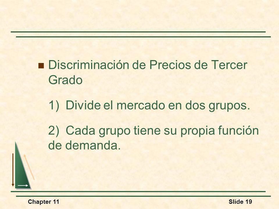 Chapter 11Slide 19 Discriminación de Precios de Tercer Grado 1) Divide el mercado en dos grupos. 2)Cada grupo tiene su propia función de demanda.
