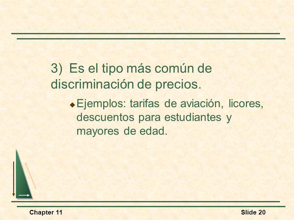 Chapter 11Slide 20 3)Es el tipo más común de discriminación de precios. Ejemplos: tarifas de aviación, licores, descuentos para estudiantes y mayores