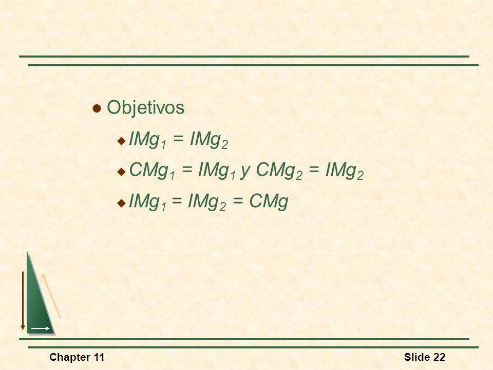 Chapter 11Slide 22 Objetivos IMg 1 = IMg 2 CMg 1 = IMg 1 y CMg 2 = IMg 2 IMg 1 = IMg 2 = CMg