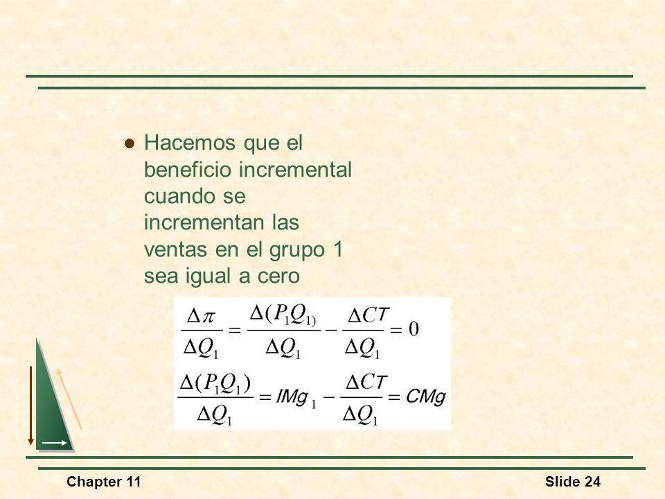 Chapter 11Slide 24 Hacemos que el beneficio incremental cuando se incrementan las ventas en el grupo 1 sea igual a cero