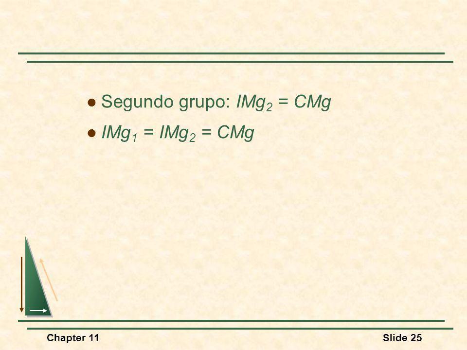 Chapter 11Slide 25 Segundo grupo: IMg 2 = CMg IMg 1 = IMg 2 = CMg