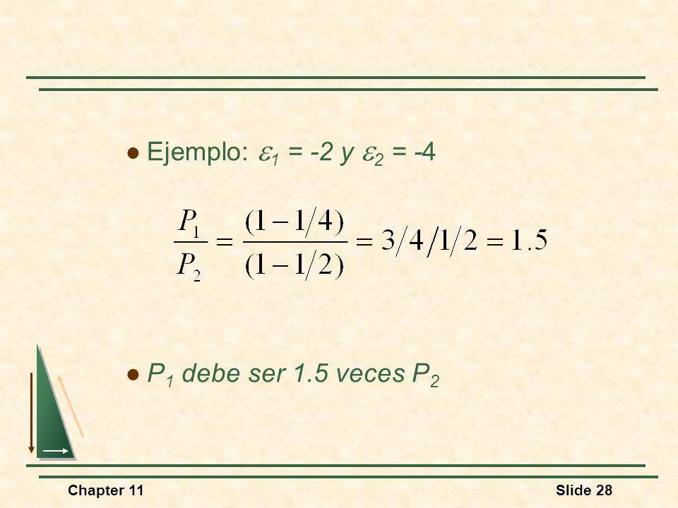 Chapter 11Slide 28 Ejemplo: 1 = -2 y 2 = -4 P 1 debe ser 1.5 veces P 2